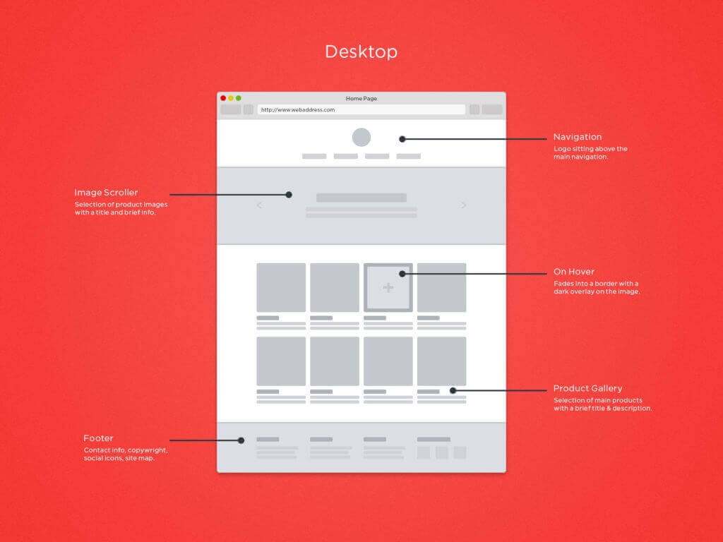 How to Make Your Own Website Layout 16