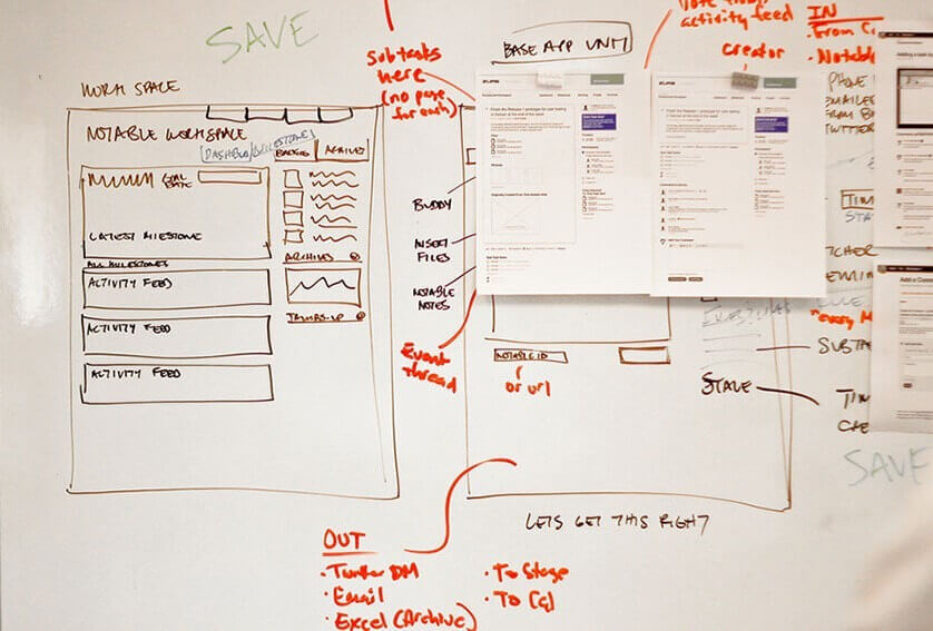 Why Wireframing Is Important for Your Future Website Design? 27
