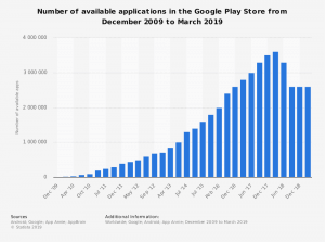 The Practical Guide to Enhance Your Mobile App Store Optimization 16